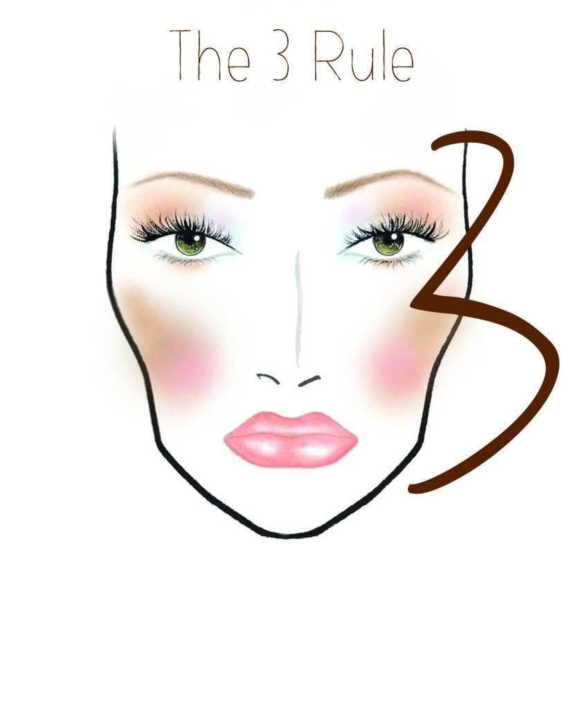 the three bronzer rule copy