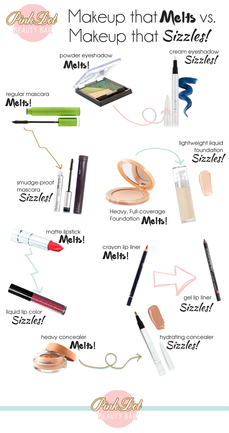 Swap your melting look for summer makeup that sizzles!